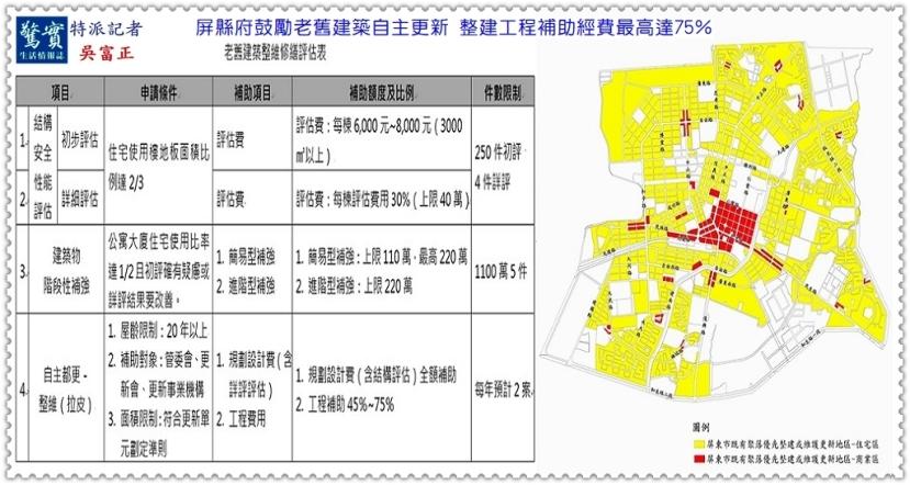 20190515b(驚實報)-屏縣府鼓勵老舊建築自主更新 整建工程補助經費最高達75%-03